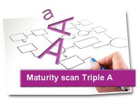 Maturity scan Triple A