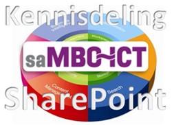 Kennisdeling SharePoint